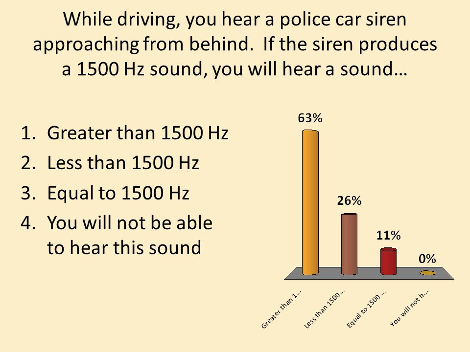While driving, you hear a police car siren approaching from behind.