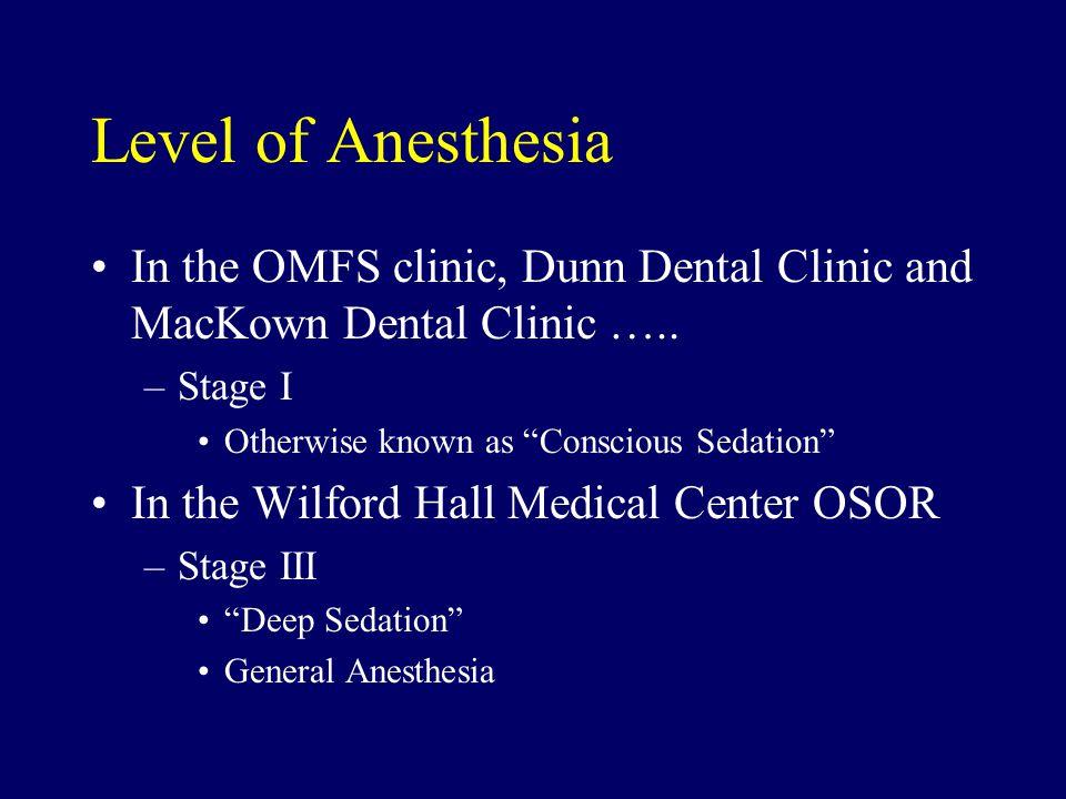 Intravenous Sedation Monitoring 59 AMDG/Dental Squadron