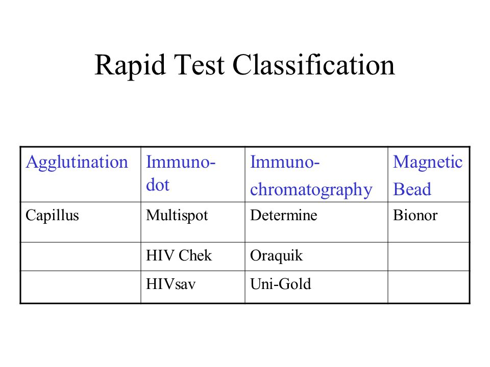 Rapid Test Classification AgglutinationImmuno- dot Immuno- chromatography Magnetic Bead CapillusMultispotDetermineBionor HIV ChekOraquik HIVsavUni-Gold