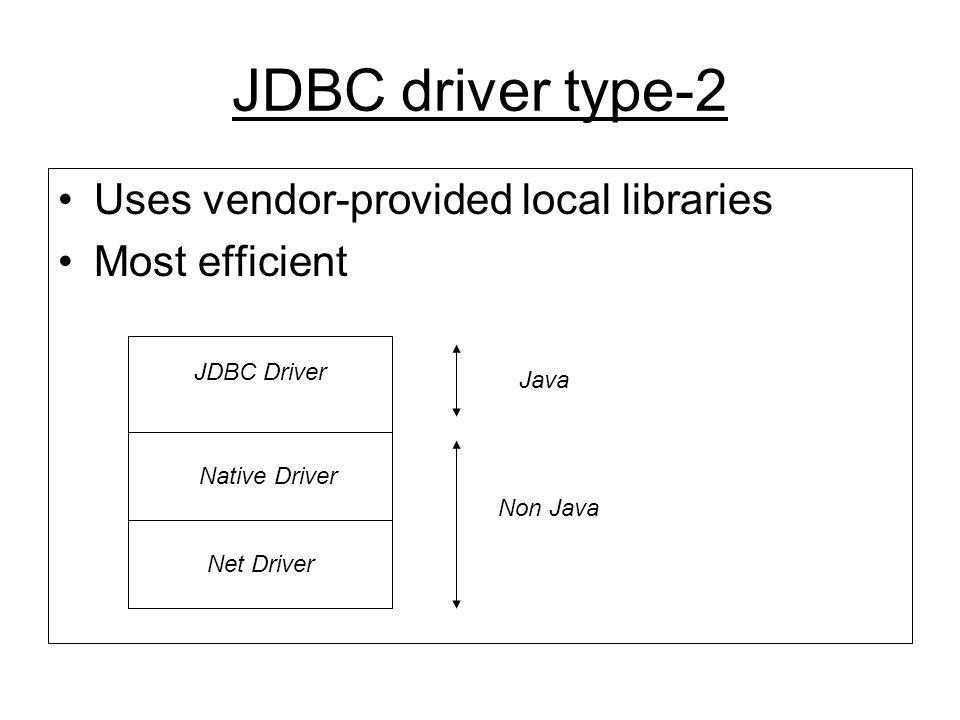 JDBC driver type-2 Uses vendor-provided local libraries Most efficient JDBC Driver Native Driver Net Driver Java Non Java