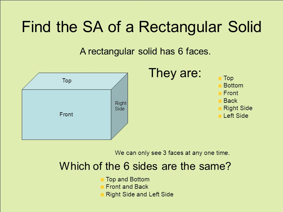 Find the SA of a Rectangular Solid Front Top Right Side A rectangular solid has 6 faces.