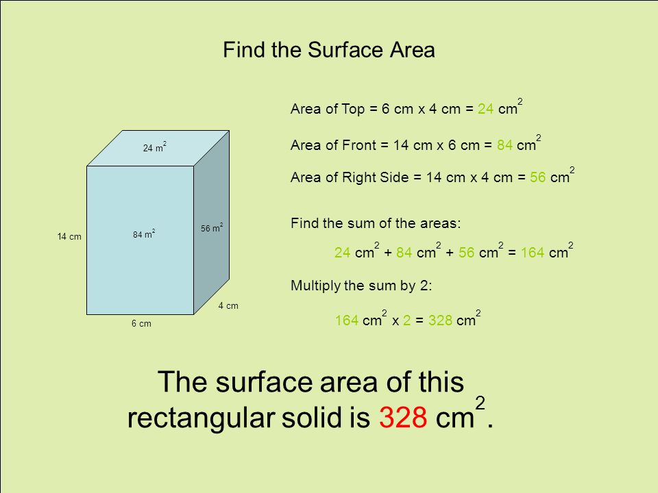Find the Surface Area 6 cm 4 cm 14 cm Area of Top = 6 cm x 4 cm = 24 cm 2 Area of Front = 14 cm x 6 cm = 84 cm 2 Area of Right Side = 14 cm x 4 cm = 56 cm 2 Find the sum of the areas: 24 cm cm cm 2 = 164 cm 2 Multiply the sum by 2: 164 cm 2 x 2 = 328 cm 2 The surface area of this rectangular solid is 328 cm 2.