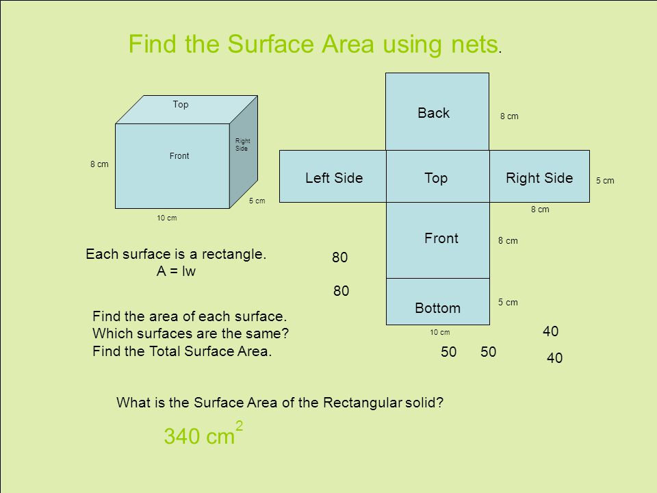 Top Right Side Front 10 cm 8 cm 5 cm Top Bottom Front Back Right SideLeft Side 10 cm 5 cm 8 cm 5 cm Find the Surface Area using nets.