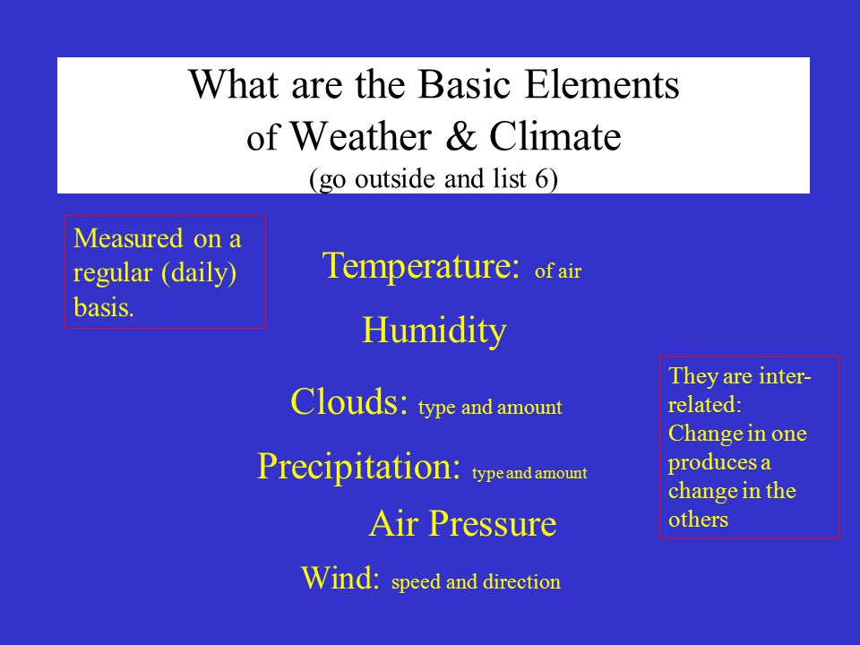 What Are The Basic Elements Of Weather Climate Go Outside And List 6
