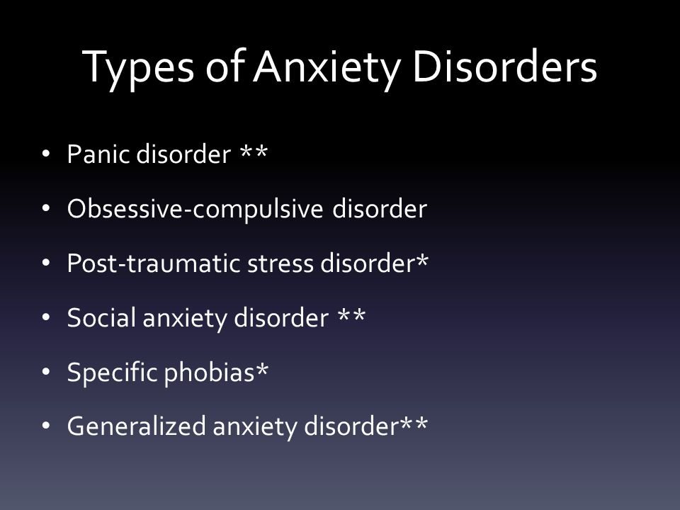 Types of Anxiety Disorders Panic disorder ** Obsessive-compulsive disorder Post-traumatic stress disorder* Social anxiety disorder ** Specific phobias* Generalized anxiety disorder**