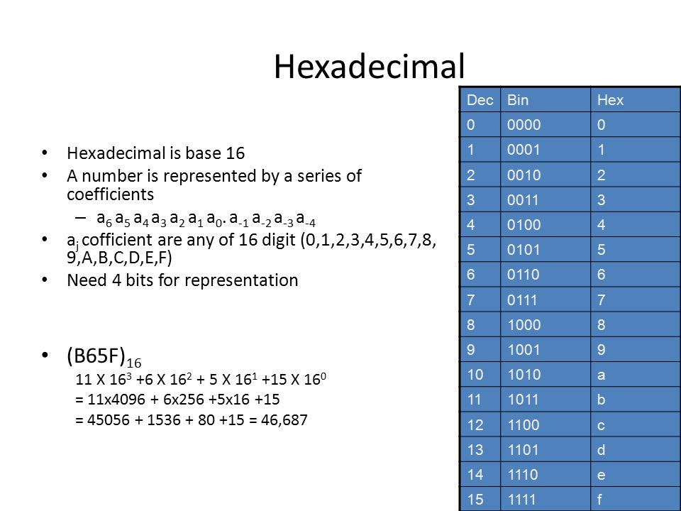 Hexadecimal Hexadecimal is base 16 A number is represented by a series of coefficients – a 6 a 5 a 4 a 3 a 2 a 1 a 0.