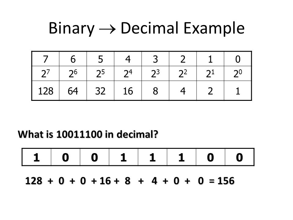 Binary  Decimal Example = 156 What is in decimal