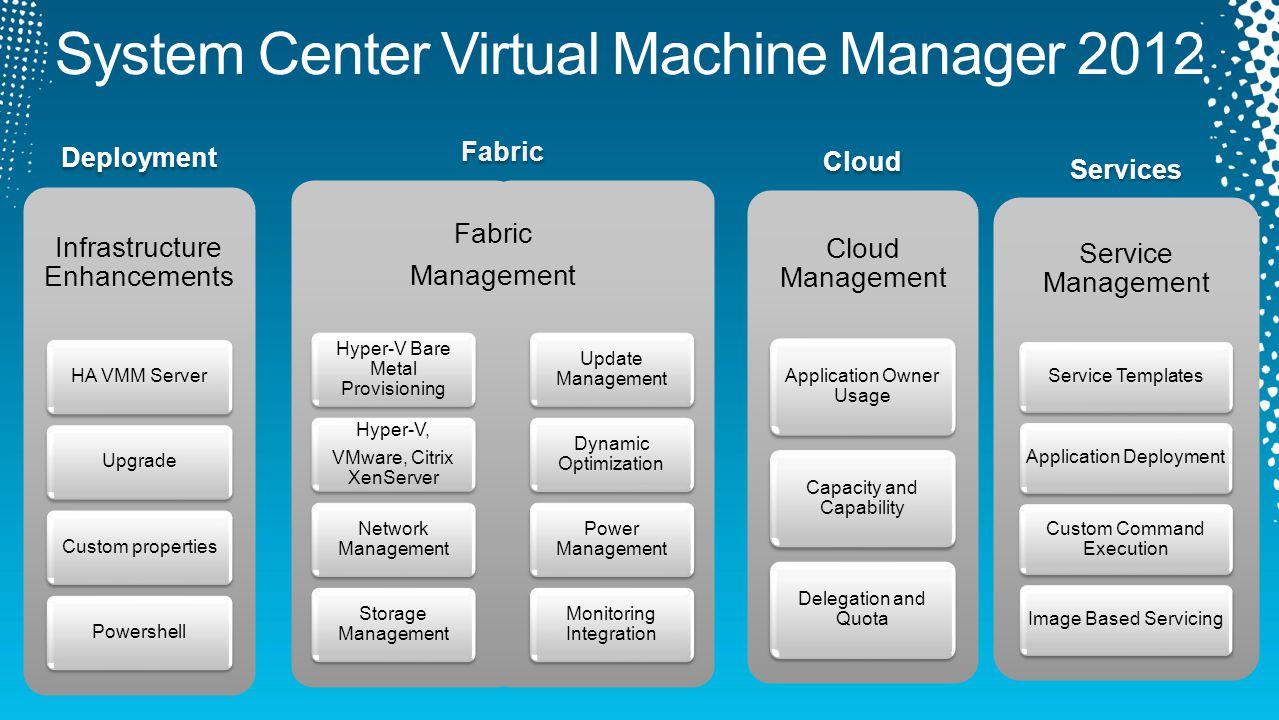 SIM361  Services Cloud Deployment Fabric Hyper-V Bare Metal