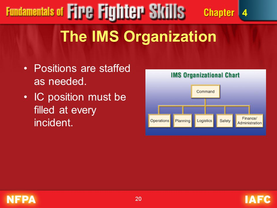 20 The IMS Organization Positions are staffed as needed.