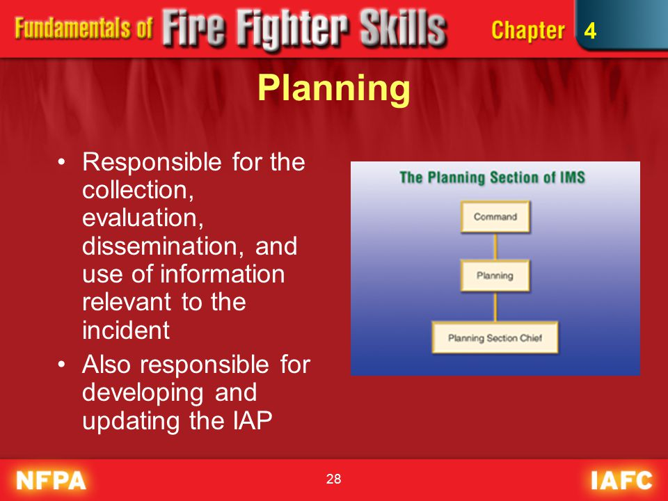 28 Planning Responsible for the collection, evaluation, dissemination, and use of information relevant to the incident Also responsible for developing and updating the IAP 4