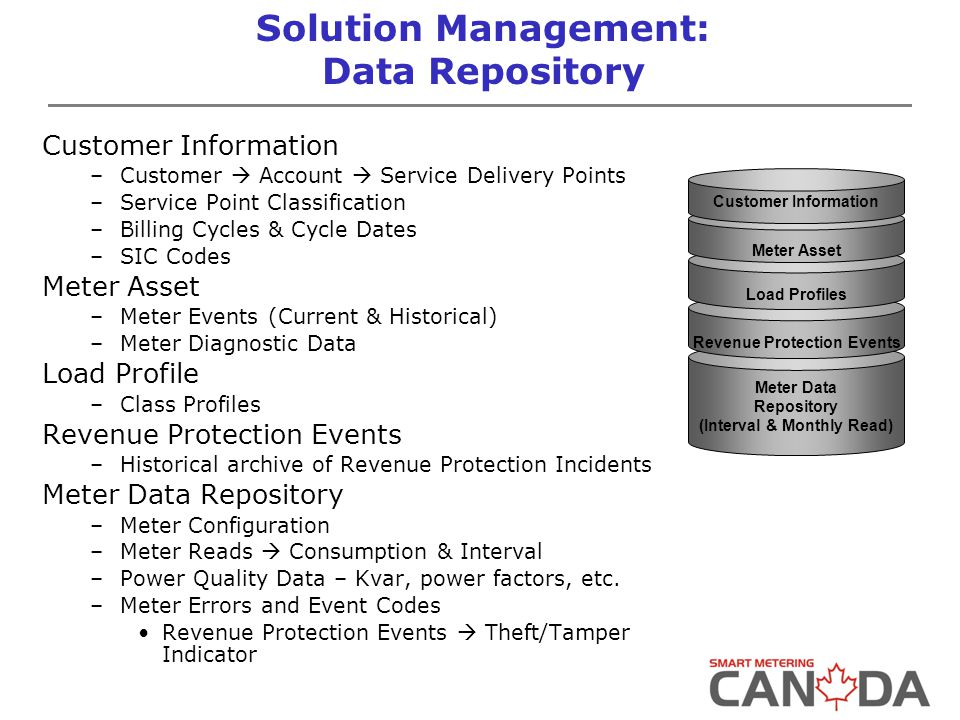 Solution Management: Data Repository Customer Information –Customer  Account  Service Delivery Points –Service Point Classification –Billing Cycles & Cycle Dates –SIC Codes Meter Asset –Meter Events (Current & Historical) –Meter Diagnostic Data Load Profile –Class Profiles Revenue Protection Events –Historical archive of Revenue Protection Incidents Meter Data Repository –Meter Configuration –Meter Reads  Consumption & Interval –Power Quality Data – Kvar, power factors, etc.