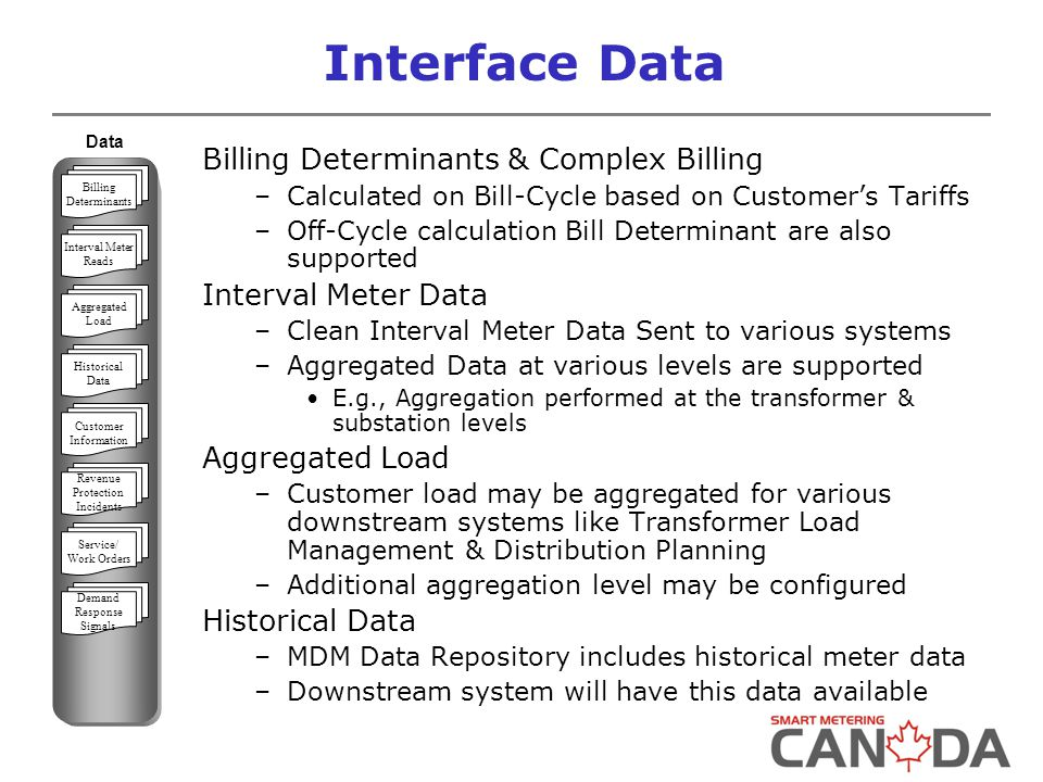 Interface Data Billing Determinants & Complex Billing –Calculated on Bill-Cycle based on Customer's Tariffs –Off-Cycle calculation Bill Determinant are also supported Interval Meter Data –Clean Interval Meter Data Sent to various systems –Aggregated Data at various levels are supported E.g., Aggregation performed at the transformer & substation levels Aggregated Load –Customer load may be aggregated for various downstream systems like Transformer Load Management & Distribution Planning –Additional aggregation level may be configured Historical Data –MDM Data Repository includes historical meter data –Downstream system will have this data available Data Billing Determinants Interval Meter Reads Historical Data Customer Information Revenue Protection Incidents Service/ Work Orders Demand Response Signals Aggregated Load