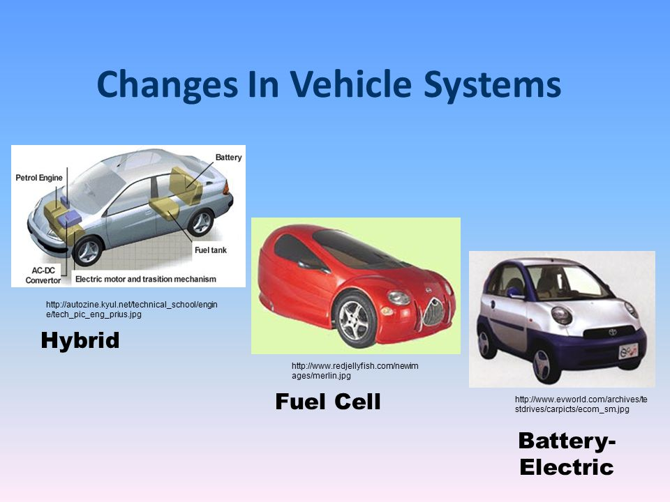 Changes In Vehicle S ystems Hybrid Fuel Cell Battery- Electric   e/tech_pic_eng_prius.jpg   ages/merlin.jpg   stdrives/carpicts/ecom_sm.jpg