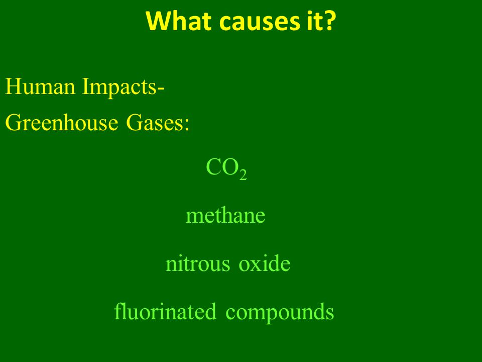 What causes it CO 2 methane nitrous oxide fluorinated compounds Greenhouse Gases: Human Impacts-