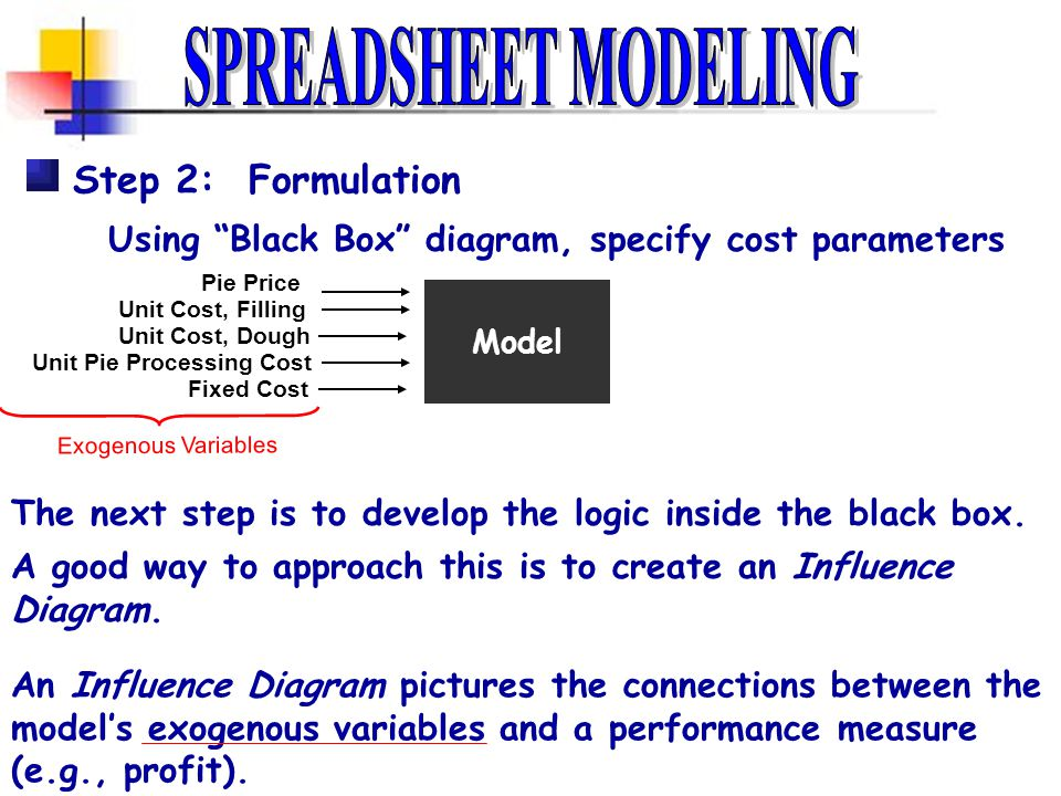 decision modeling chapter 2 spreadsheet modeling part 1 with