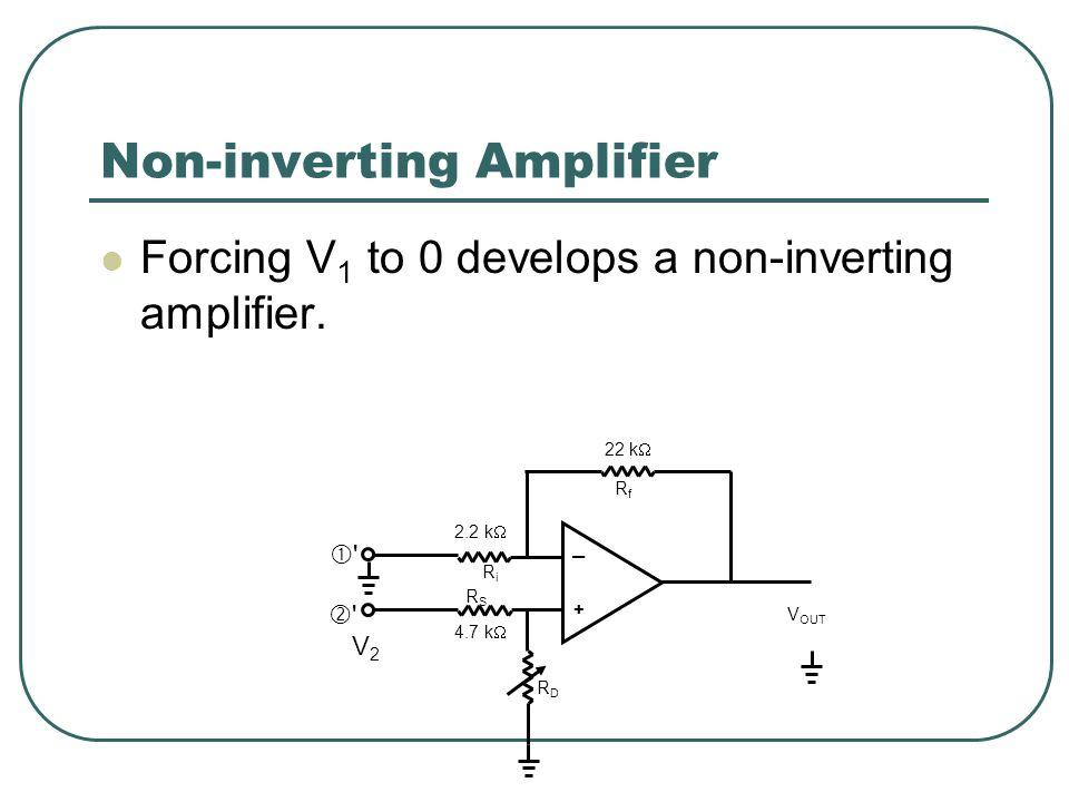Non-inverting Amplifier Forcing V 1 to 0 develops a non-inverting amplifier.