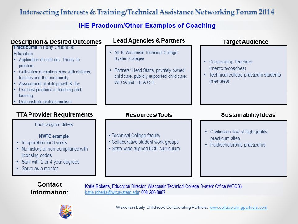 Intersecting Interests Training Technical Assistance Networking
