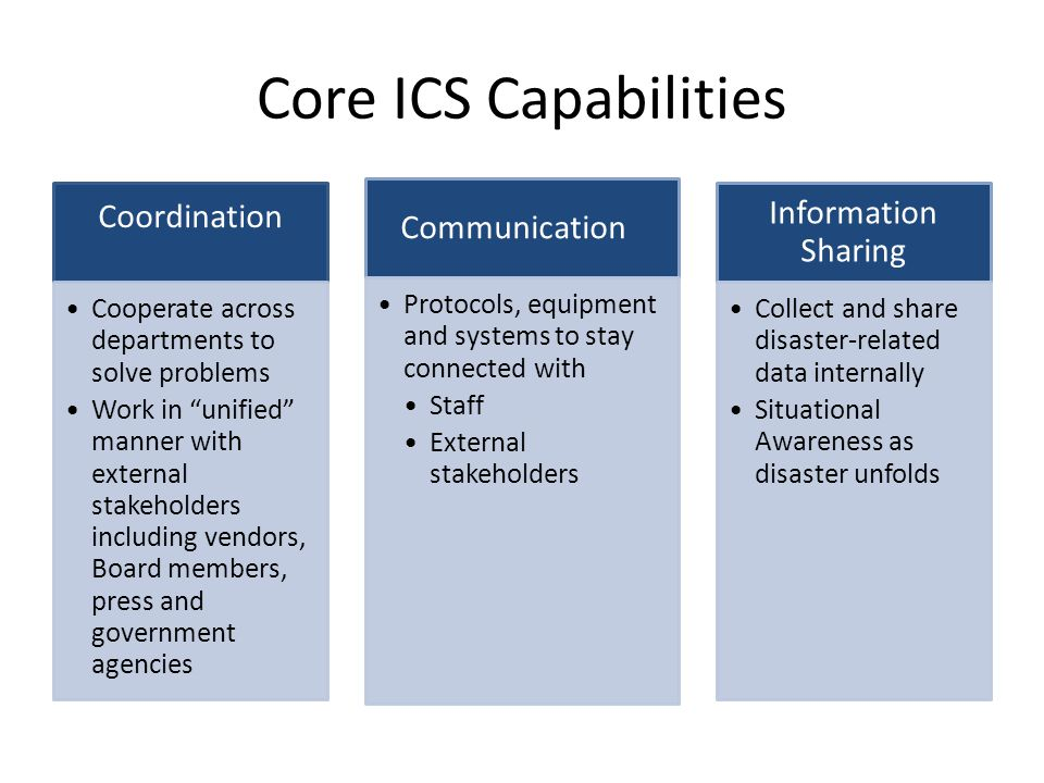 Core ICS Capabilities Coordination Cooperate across departments to solve problems Work in unified manner with external stakeholders including vendors, Board members, press and government agencies Communication Protocols, equipment and systems to stay connected with Staff External stakeholders Information Sharing Collect and share disaster-related data internally Situational Awareness as disaster unfolds