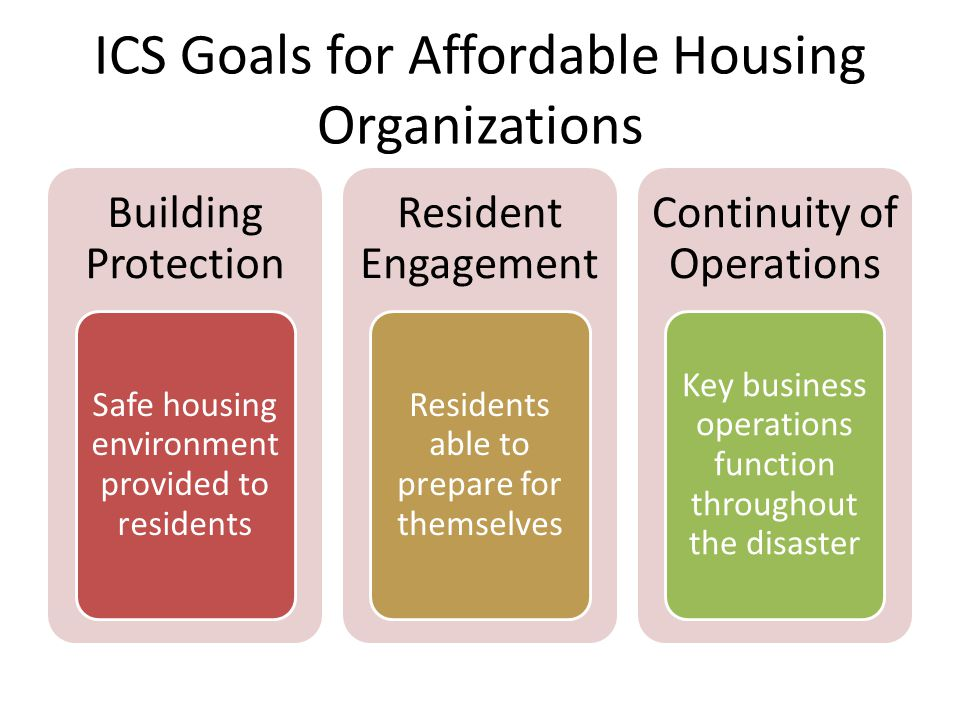 ICS Goals for Affordable Housing Organizations Building Protection Safe housing environment provided to residents Resident Engagement Residents able to prepare for themselves Continuity of Operations Key business operations function throughout the disaster