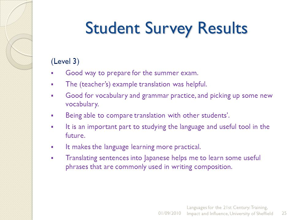 Student Survey Results 01/09/2010 Languages for the 21st Century: Training, Impact and Influence, University of Sheffield25 (Level 3)  Good way to prepare for the summer exam.