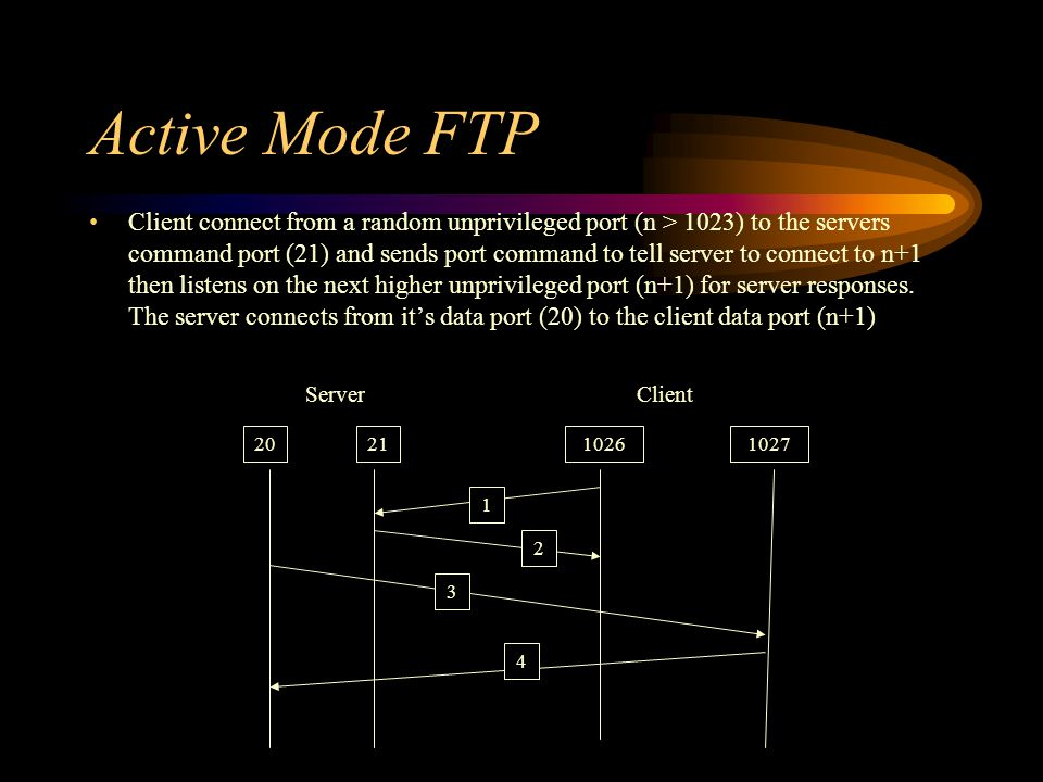 Active Mode FTP Client connect from a random unprivileged port (n > 1023) to the servers command port (21) and sends port command to tell server to connect to n+1 then listens on the next higher unprivileged port (n+1) for server responses.
