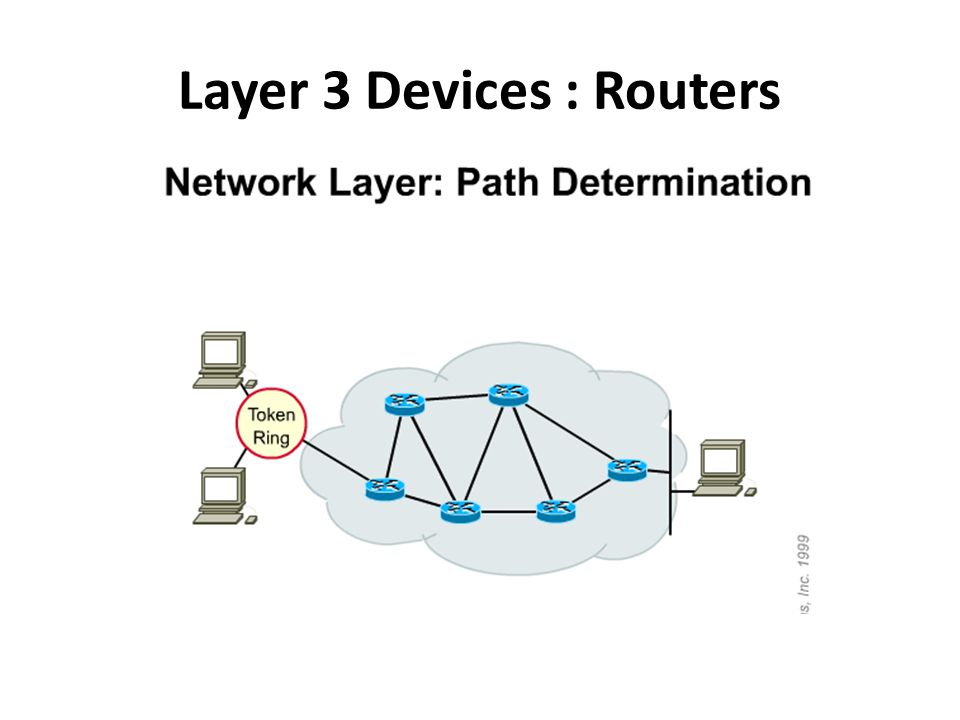 Layer 3 Devices : Routers