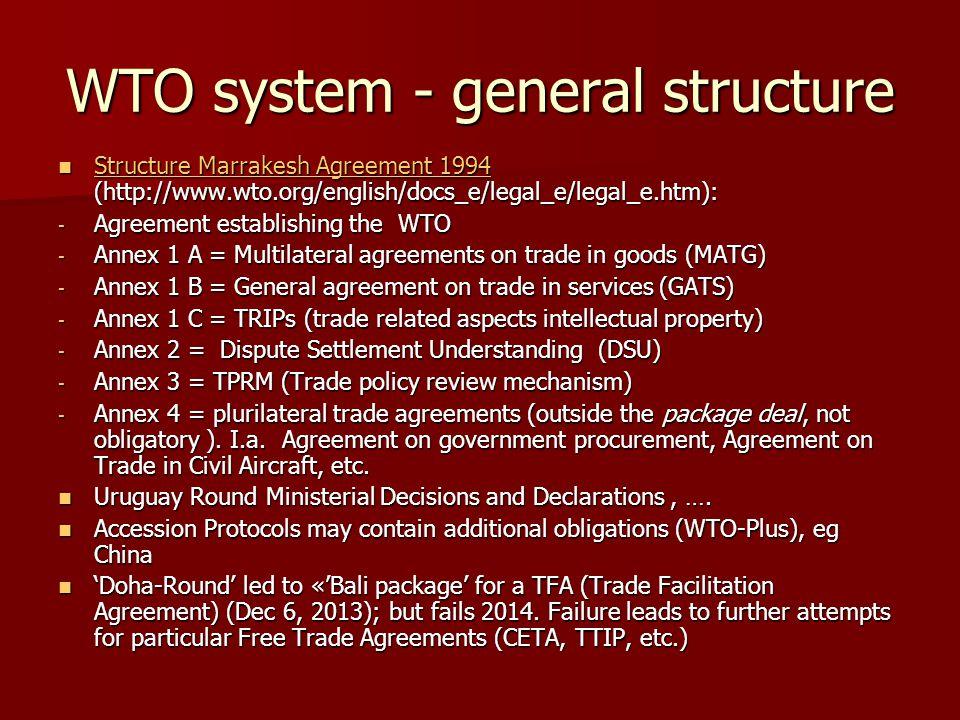 The Gattwto System History History 1948 Gatt Has Provisional