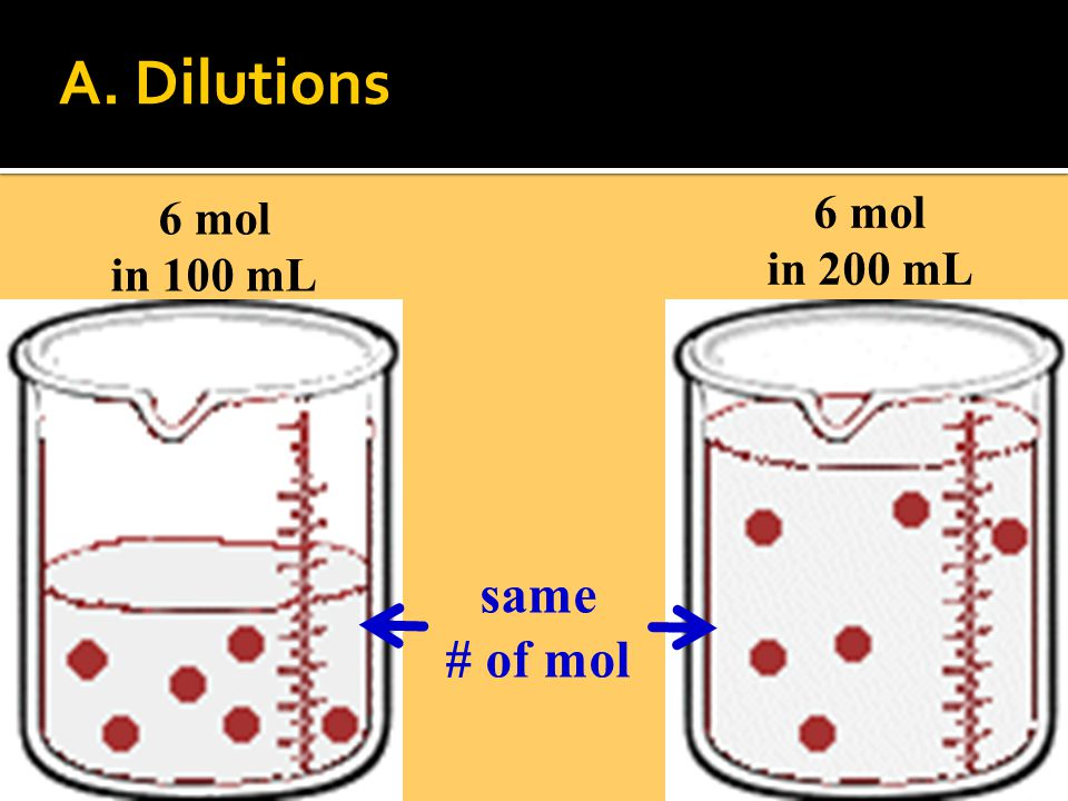 A. Dilutions 6 mol in 100 mL 6 mol in 200 mL same # of mol
