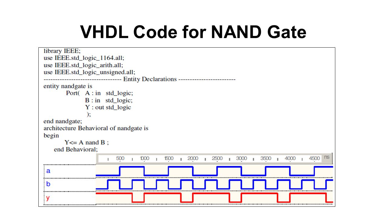 And Gate A Logic Circuit Whose Output Is 1 If Only Diagram Using Nand Gates 8 Vhdl
