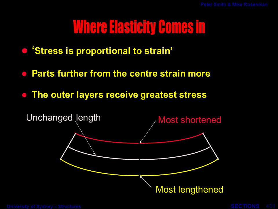 University of Sydney – Structures SECTIONS Peter Smith & Mike Rosenman l ' Stress is proportional to strain' l Parts further from the centre strain more l The outer layers receive greatest stress Most shortened Most lengthened Unchanged length 4/28