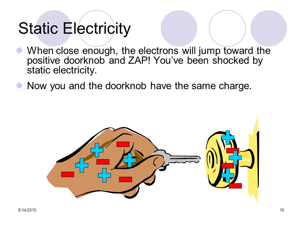8/14/ Static Electricity When close enough, the electrons will jump toward the positive doorknob and ZAP.