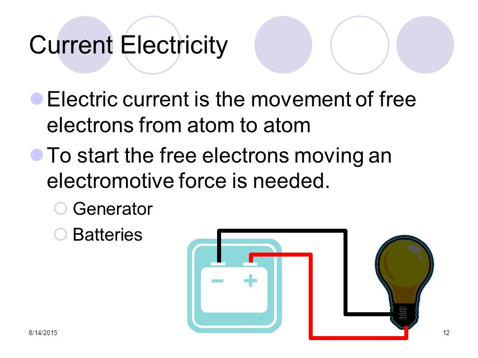 8/14/ Current Electricity Electric current is the movement of free electrons from atom to atom To start the free electrons moving an electromotive force is needed.