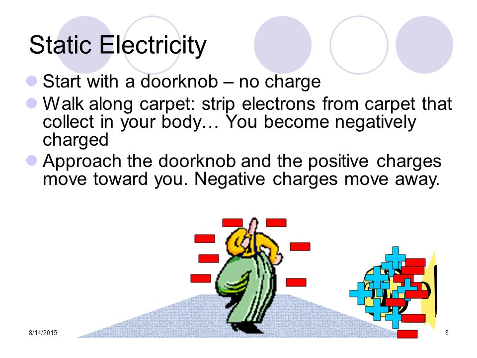 8/14/20158 Static Electricity Start with a doorknob – no charge Walk along carpet: strip electrons from carpet that collect in your body… You become negatively charged Approach the doorknob and the positive charges move toward you.