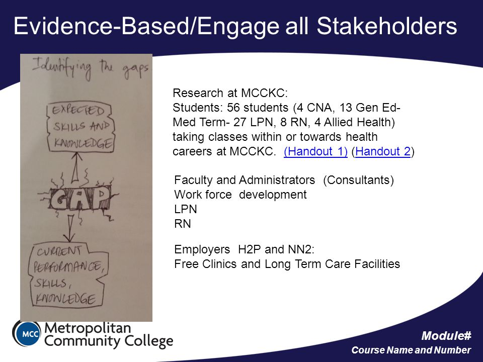 8 Module Course Name And Number Evidence Based Engage All Stakeholders Research At MCCKC Students 56 4 CNA 13 Gen Ed Med Term 27 LPN RN