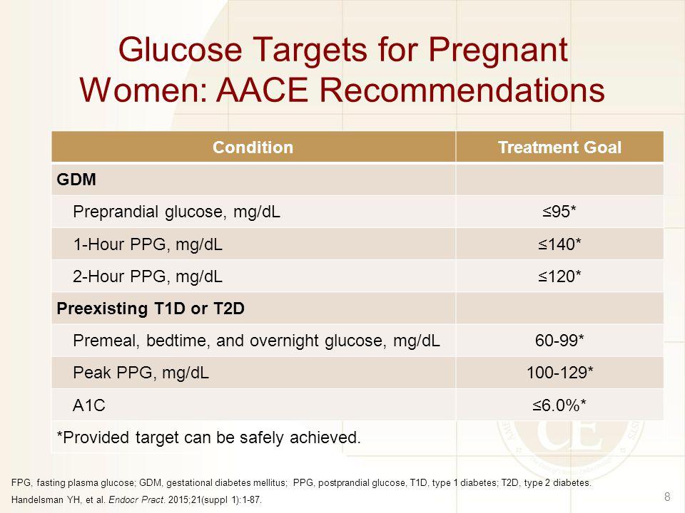 8 Glucose ...