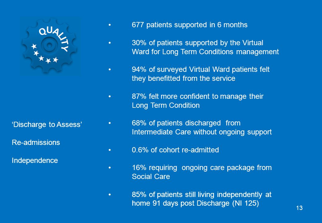 677 patients supported in 6 months 30% of patients supported by the Virtual Ward for Long Term Conditions management 94% of surveyed Virtual Ward patients felt they benefitted from the service 87% felt more confident to manage their Long Term Condition 68% of patients discharged from Intermediate Care without ongoing support 0.6% of cohort re-admitted 16% requiring ongoing care package from Social Care 85% of patients still living independently at home 91 days post Discharge (NI 125) 'Discharge to Assess' Re-admissions Independence 13