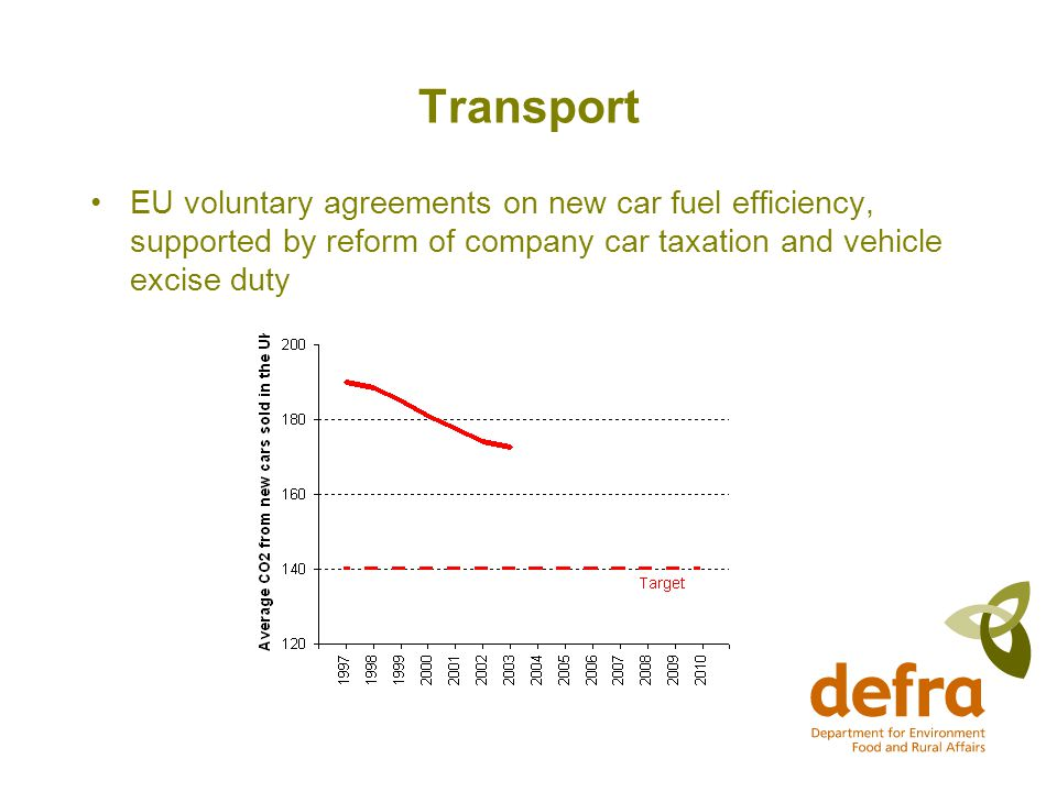 Transport EU voluntary agreements on new car fuel efficiency, supported by reform of company car taxation and vehicle excise duty