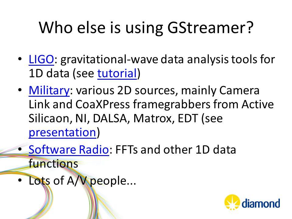 Gstreamer Python Camera