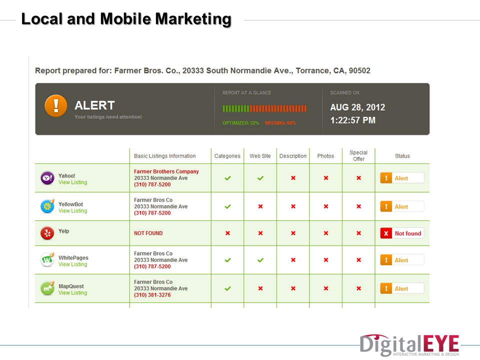 Local and Mobile Marketing