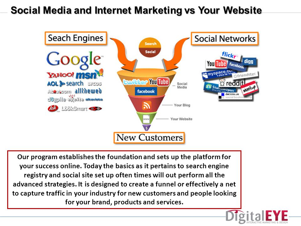 Social Media and Internet Marketing vs Your Website Our program establishes the foundation and sets up the platform for your success online.