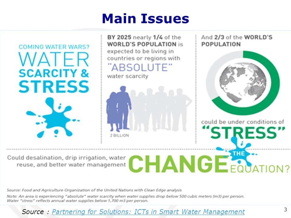 Main Issues 3 Source : Partnering for Solutions: ICTs in Smart Water ManagementPartnering for Solutions: ICTs in Smart Water Management