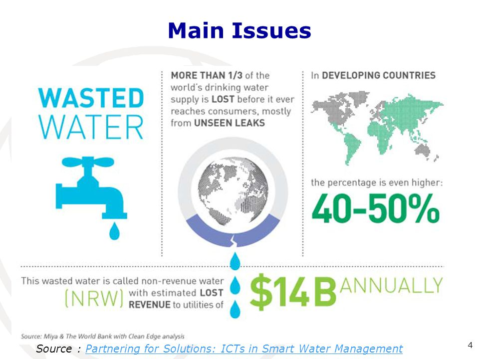 Main Issues 4 Source : Partnering for Solutions: ICTs in Smart Water ManagementPartnering for Solutions: ICTs in Smart Water Management