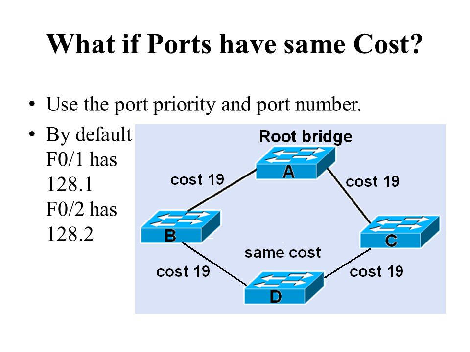 What if Ports have same Cost. Use the port priority and port number.