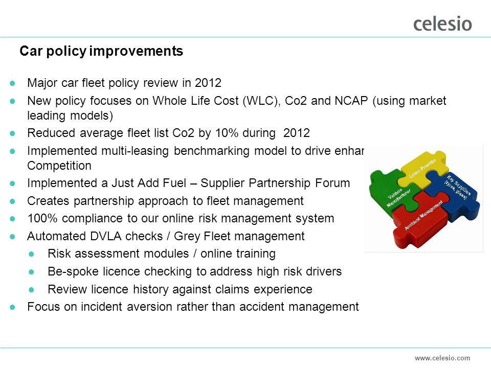 Car policy improvements ●Major car fleet policy review in 2012 ●New policy focuses on Whole Life Cost (WLC), Co2 and NCAP (using market leading models) ●Reduced average fleet list Co2 by 10% during 2012 ●Implemented multi-leasing benchmarking model to drive enhanced value & Competition ●Implemented a Just Add Fuel – Supplier Partnership Forum ●Creates partnership approach to fleet management ●100% compliance to our online risk management system ●Automated DVLA checks / Grey Fleet management ●Risk assessment modules / online training ●Be-spoke licence checking to address high risk drivers ●Review licence history against claims experience ●Focus on incident aversion rather than accident management