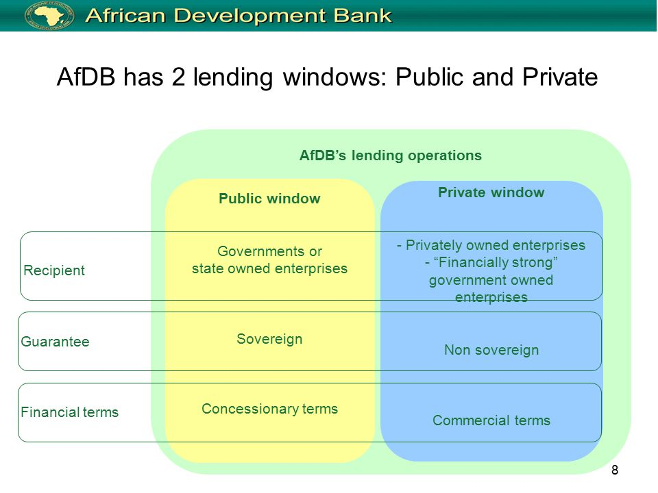 8 AfDB's lending operations AfDB has 2 lending windows: Public and Private Public window Governments or state owned enterprises Sovereign Concessionary terms Private window - Privately owned enterprises - Financially strong government owned enterprises Non sovereign Commercial terms Recipient Guarantee Financial terms