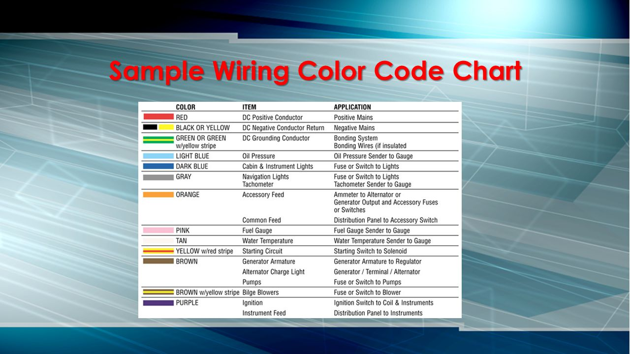 Worksheet istance Color Coding Schematics VBloom. - ppt ... on