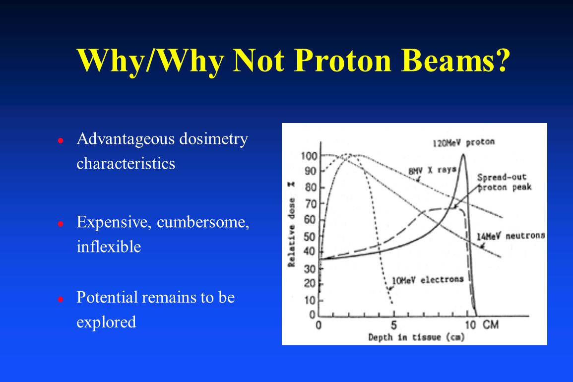 Laser Accelerated Proton Beams for Radiation Therapy C-M Ma