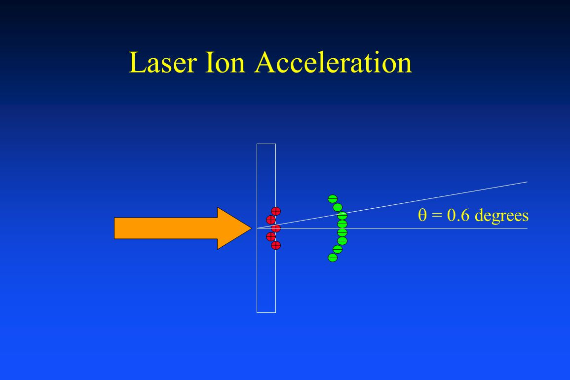 Laser Accelerated Proton Beams for Radiation Therapy C-M Ma, T