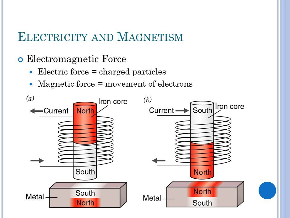 E LECTRICITY AND M AGNETISM Electromagnetic Force Electric force = charged particles Magnetic force = movement of electrons