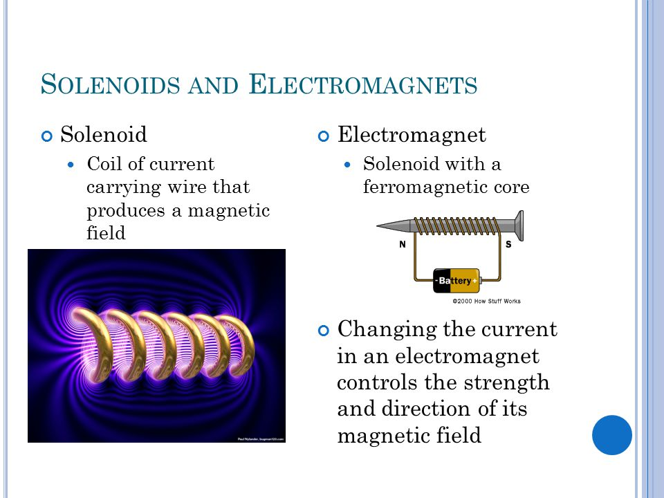 S OLENOIDS AND E LECTROMAGNETS Solenoid Coil of current carrying wire that produces a magnetic field Electromagnet Solenoid with a ferromagnetic core Changing the current in an electromagnet controls the strength and direction of its magnetic field